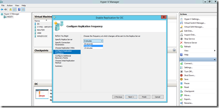 Improved HYPER-V replica in windows server 2012 R2